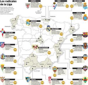 Mapa-radicales-fútbol-español1